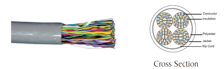 Category 3 Unshielded Twisted Pair (UTP) cable - Indoor