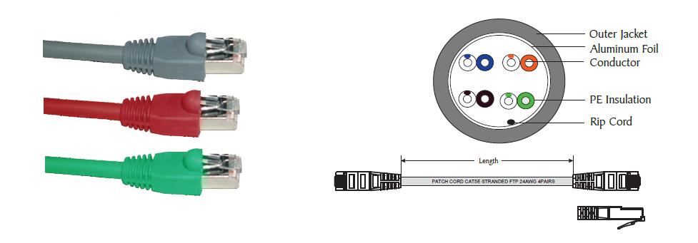 Category 5e FTP Modular Patch Cords