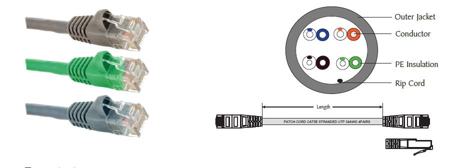 Category 5e UTP Modular Patch Cords