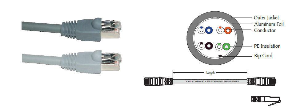Category 6 FTP Modular Patch Cords