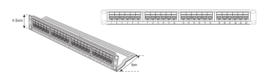 Category 6 UTP Loaded Patch Panel