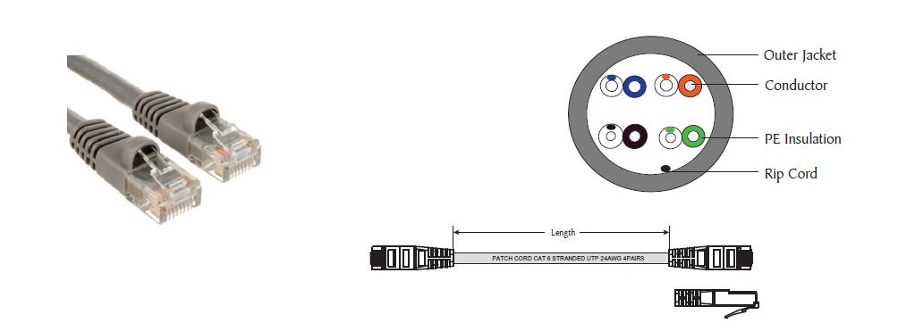 Category 6 UTP Modular Patch Cords