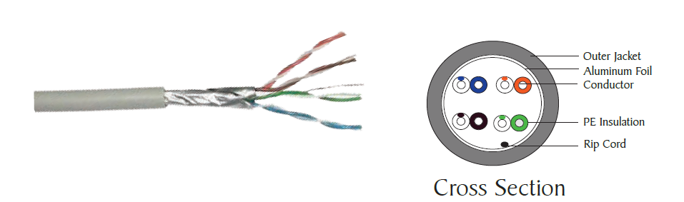 Enhanced Category 6A Foiled Twisted Pair (FTP) cable