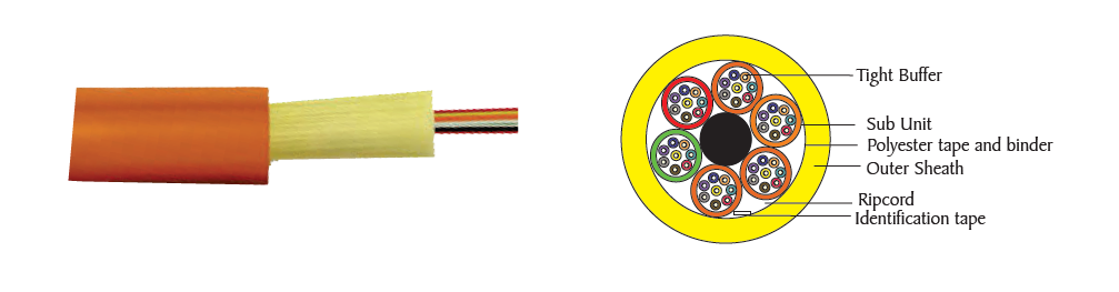 Indoor Distribution Tight Buffered Cable