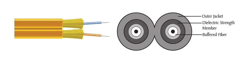 Simplex and Zip Cable