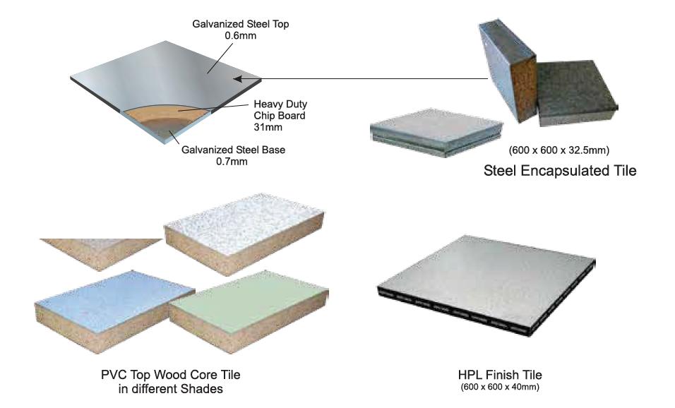 Wood Core Panel
